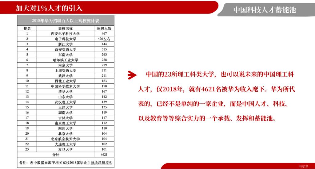 华为高校招聘表2018new_书享界